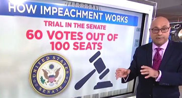 MSNBC wrong about impeachment