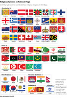 Religious references in other countries' flags