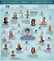 Valerie Jarrett power matrix